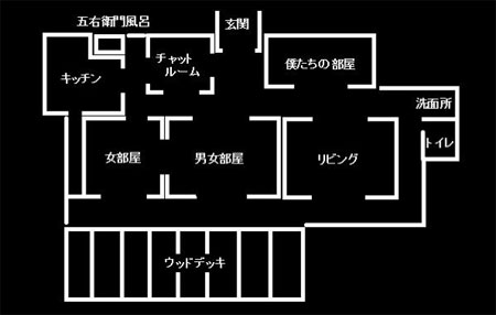 THE スナフキンズ layout